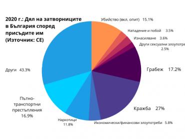 Графики СЕ (3)
